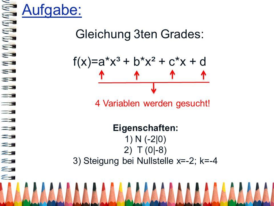 Aufgabe: Gleichung 3ten Grades: f(x)=a*x³ + b*x² + c*x + d