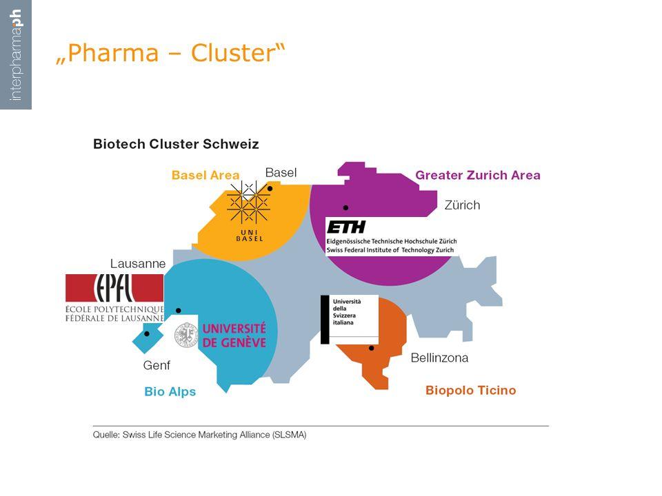 "26.04.2017 ""Pharma – Cluster"