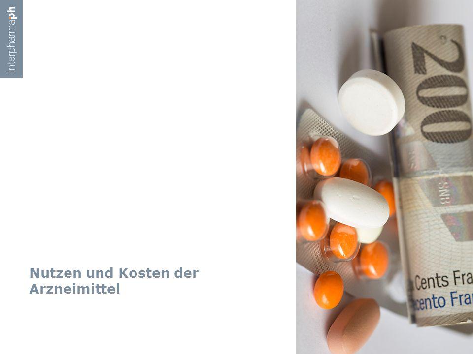 Nutzen und Kosten der Arzneimittel