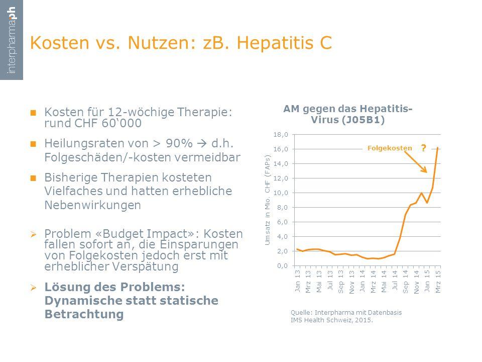 Kosten vs. Nutzen: zB. Hepatitis C