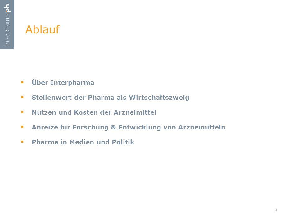 Ablauf Über Interpharma Stellenwert der Pharma als Wirtschaftszweig