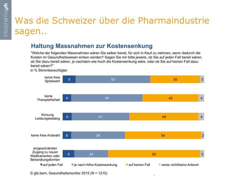 Was die Schweizer über die Pharmaindustrie sagen..