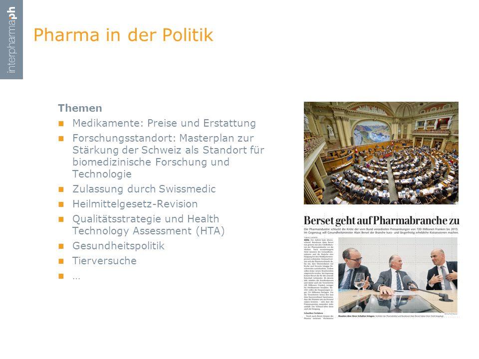 Pharma in der Politik Themen Medikamente: Preise und Erstattung