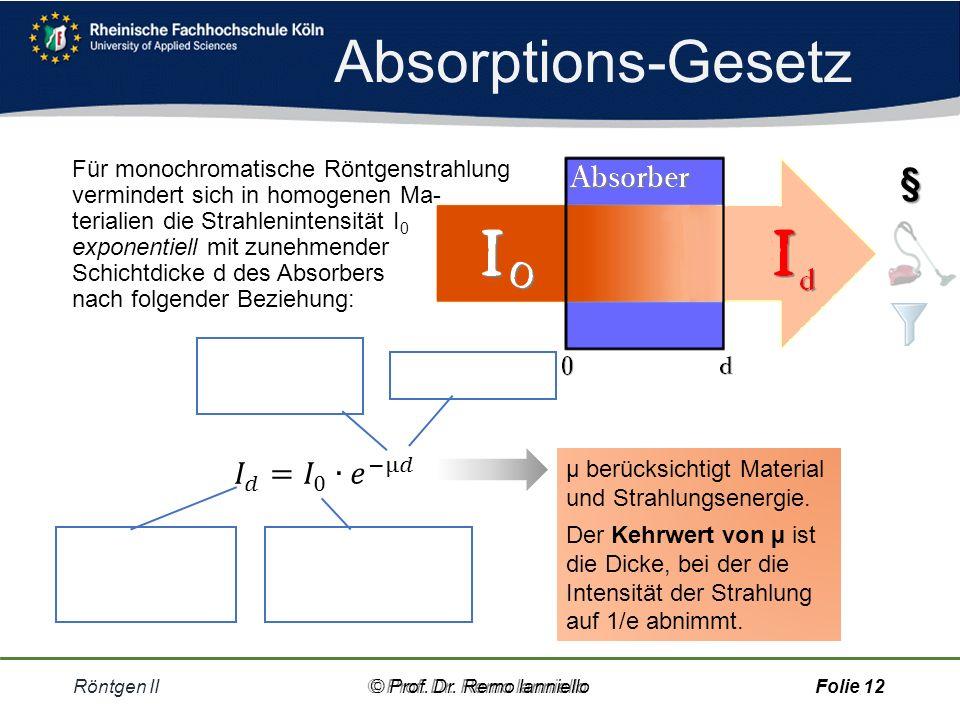 Absorptions-Gesetz § 𝐼 𝑑 = 𝐼 0 ∙ 𝑒 −µ𝑑