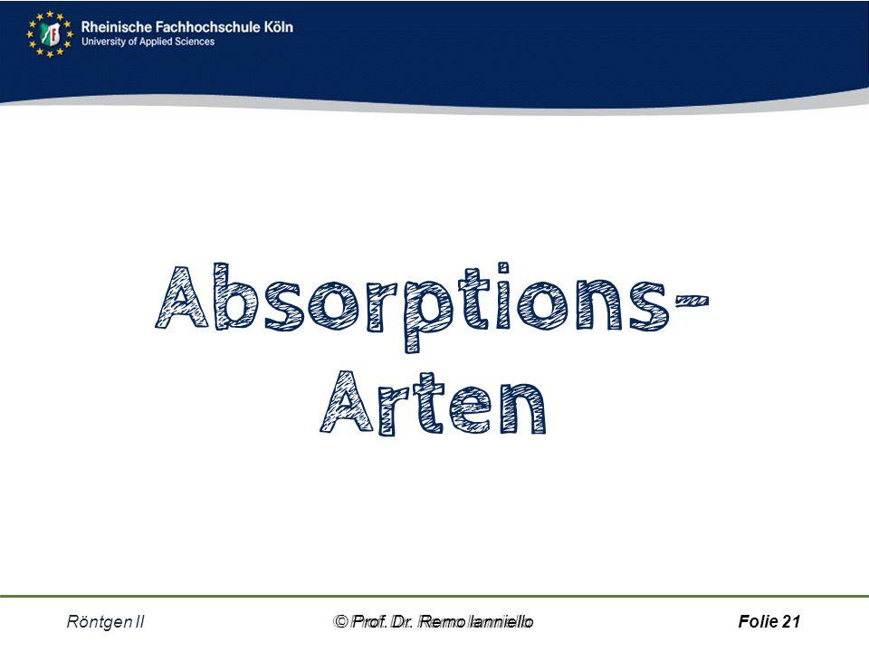 Absorptions- Arten Röntgen II © Prof. Dr. Remo Ianniello