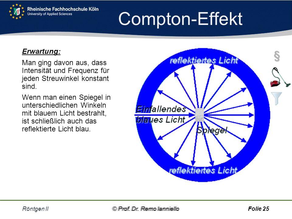 Compton-Effekt § Erwartung: