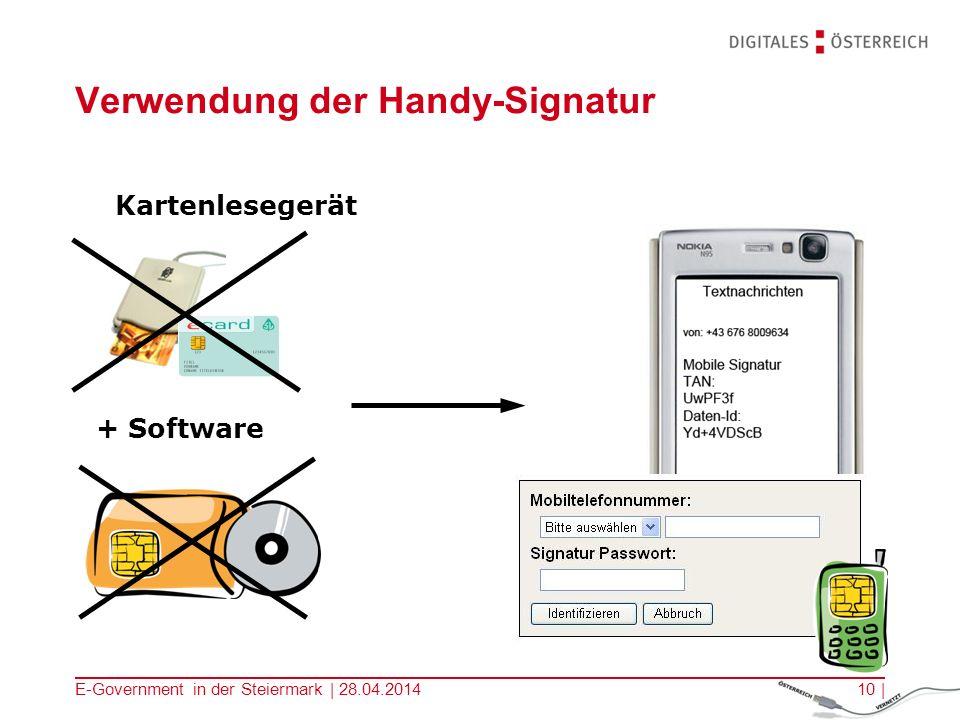 Verwendung der Handy-Signatur