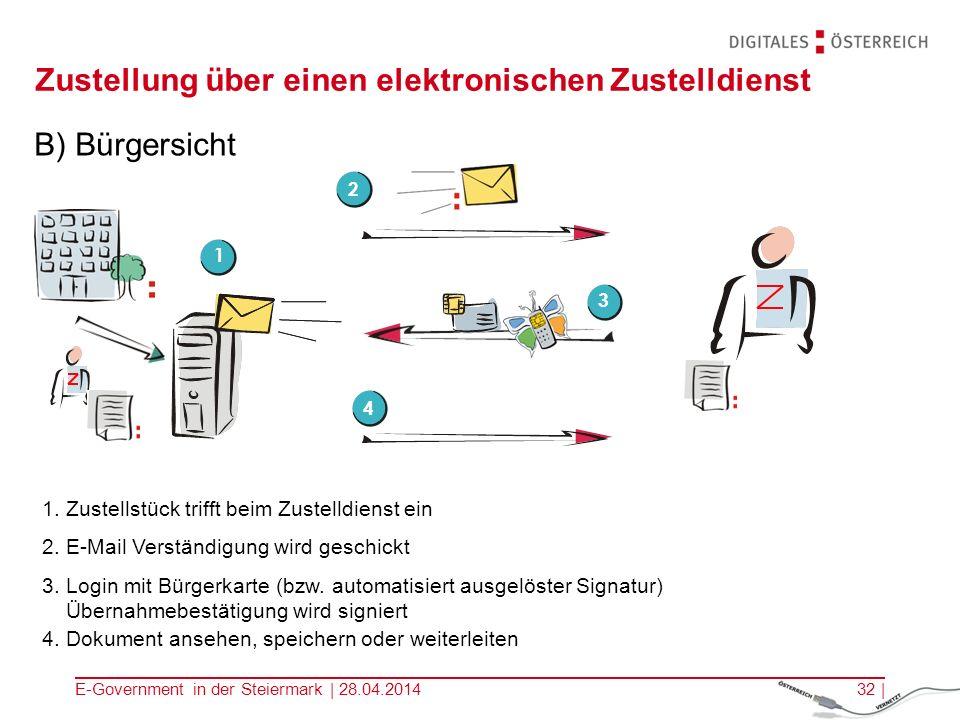 Zustellung über einen elektronischen Zustelldienst