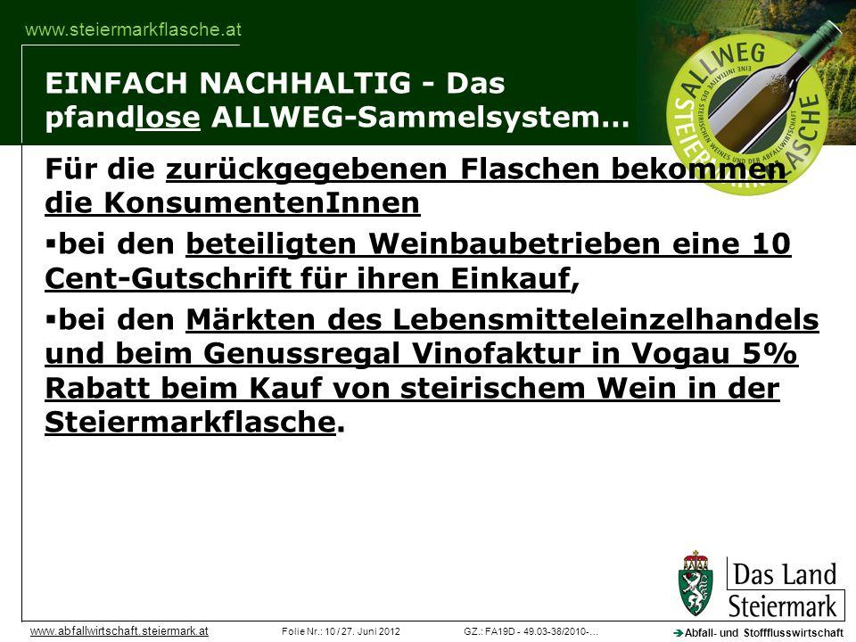 EINFACH NACHHALTIG - Das pfandlose ALLWEG-Sammelsystem…
