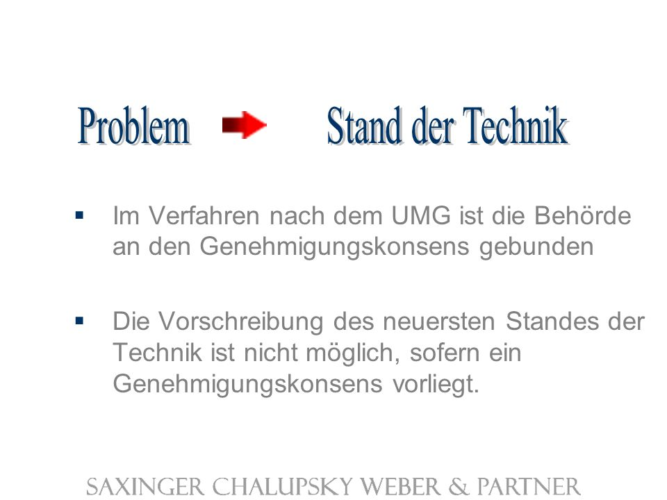 Problem Stand der Technik