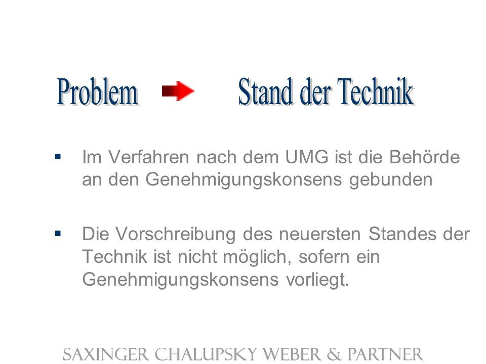 Problem Stand der Technik