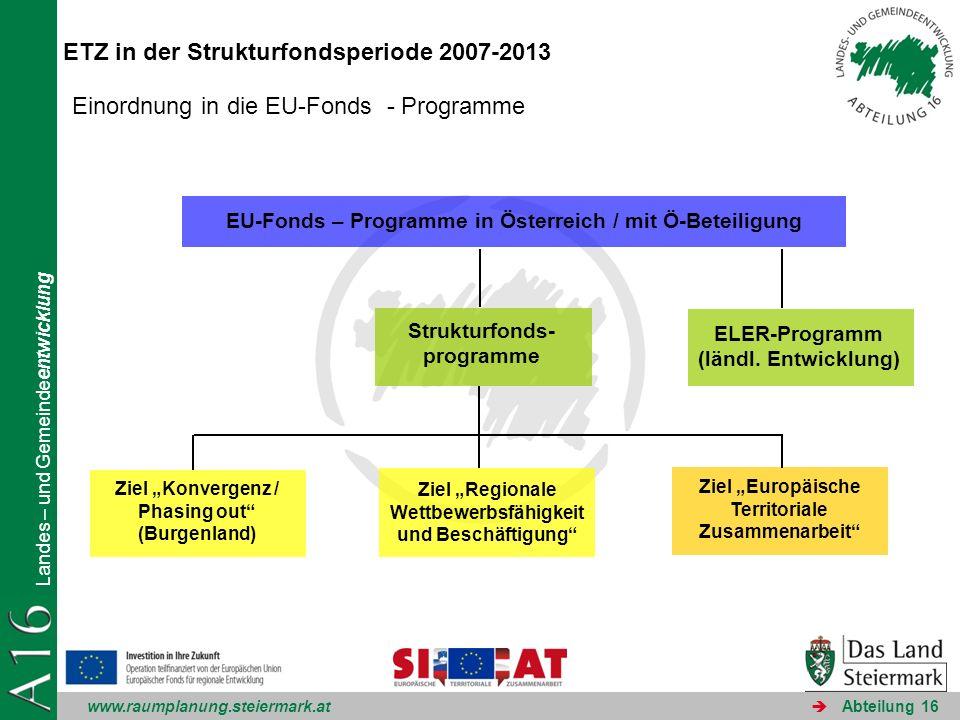 ETZ in der Strukturfondsperiode 2007-2013
