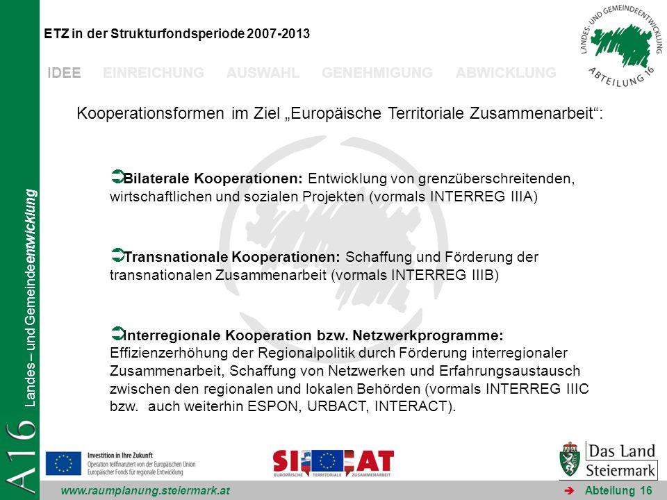 """Kooperationsformen im Ziel """"Europäische Territoriale Zusammenarbeit :"""