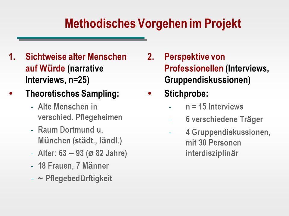Methodisches Vorgehen im Projekt