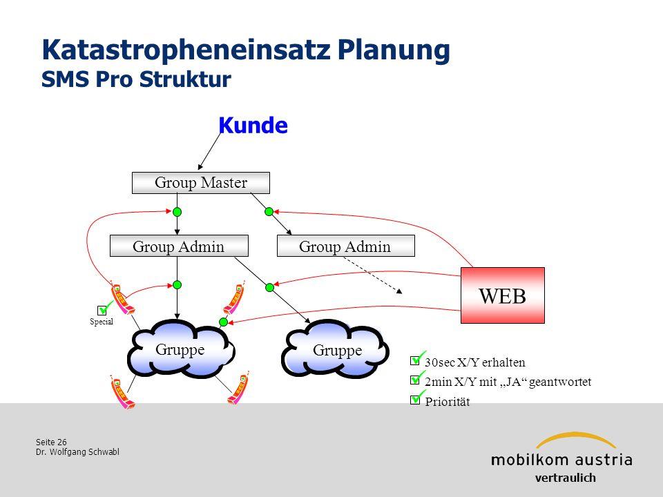 Katastropheneinsatz Planung SMS Pro Struktur