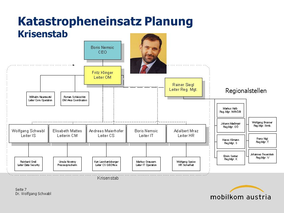 Katastropheneinsatz Planung Krisenstab