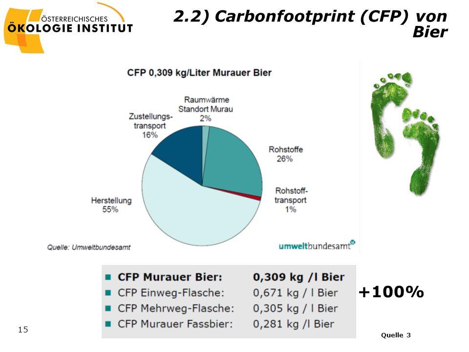 2.2) Carbonfootprint (CFP) von Bier