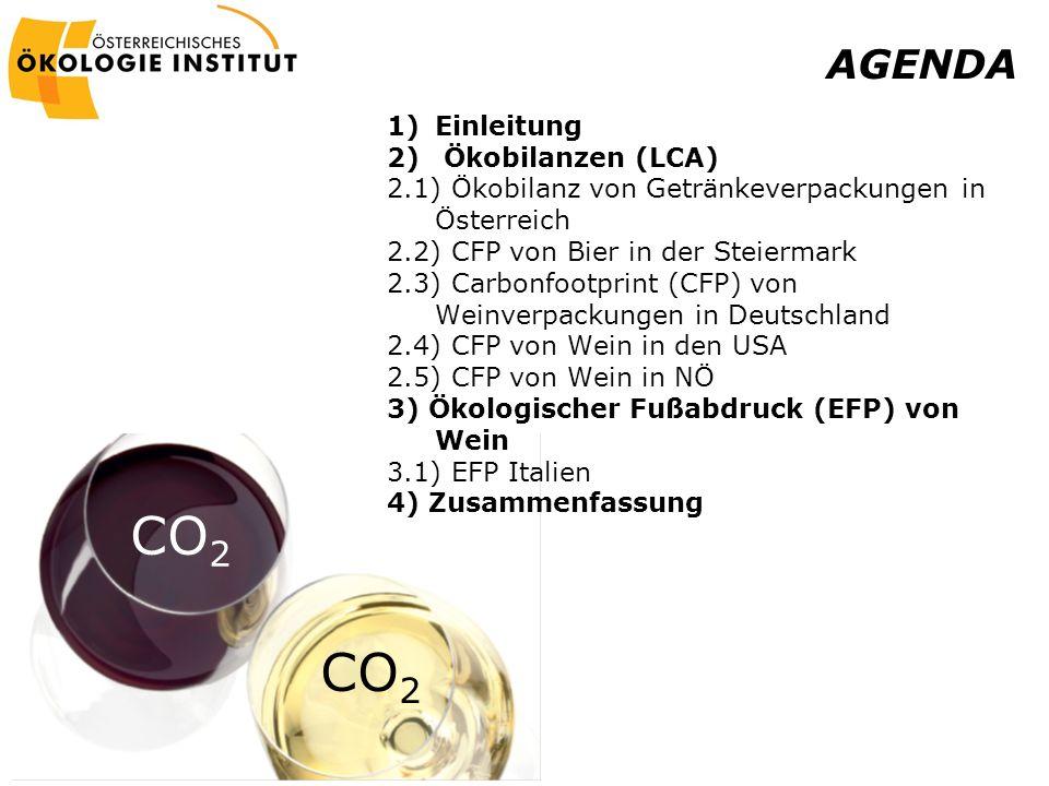 CO2 CO2 AGENDA Einleitung Ökobilanzen (LCA)