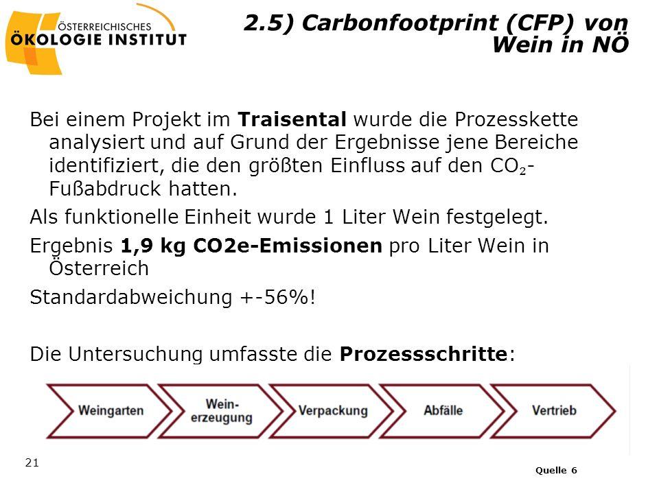2.5) Carbonfootprint (CFP) von Wein in NÖ