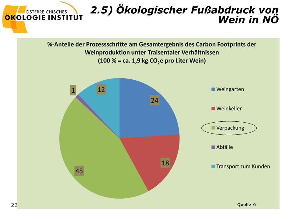 2.5) Ökologischer Fußabdruck von Wein in NÖ