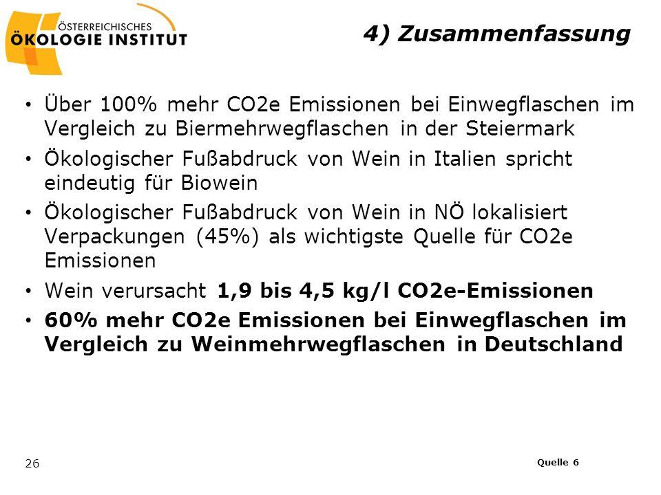 4) Zusammenfassung Über 100% mehr CO2e Emissionen bei Einwegflaschen im Vergleich zu Biermehrwegflaschen in der Steiermark.