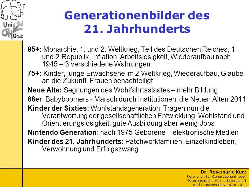 Generationenbilder des 21. Jahrhunderts