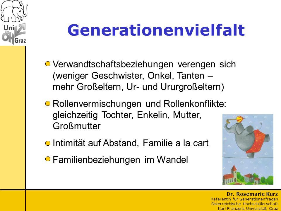 Generationenvielfalt