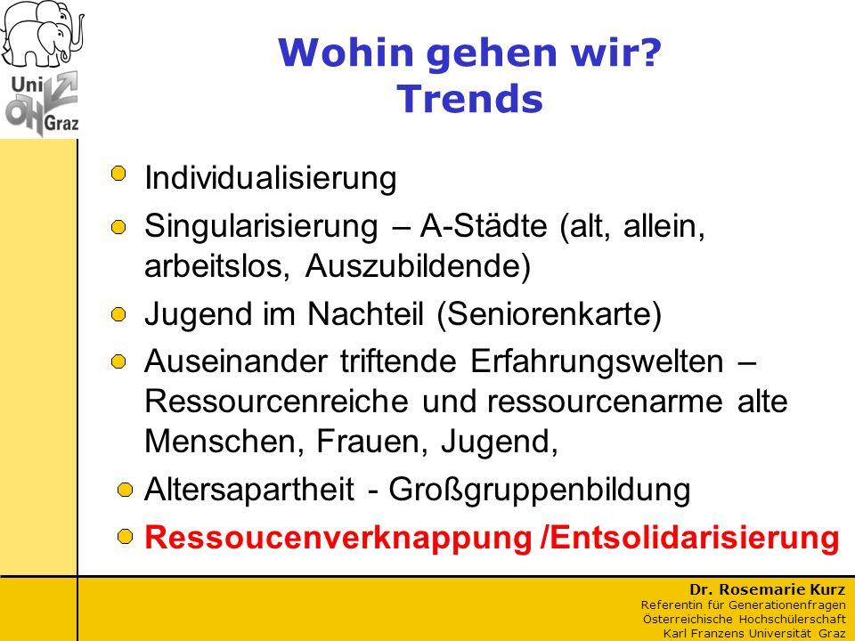 Wohin gehen wir Trends Individualisierung