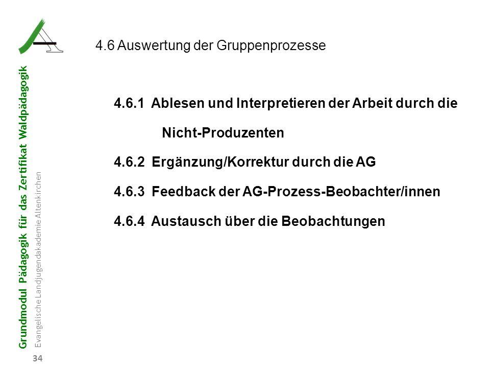 4.6 Auswertung der Gruppenprozesse