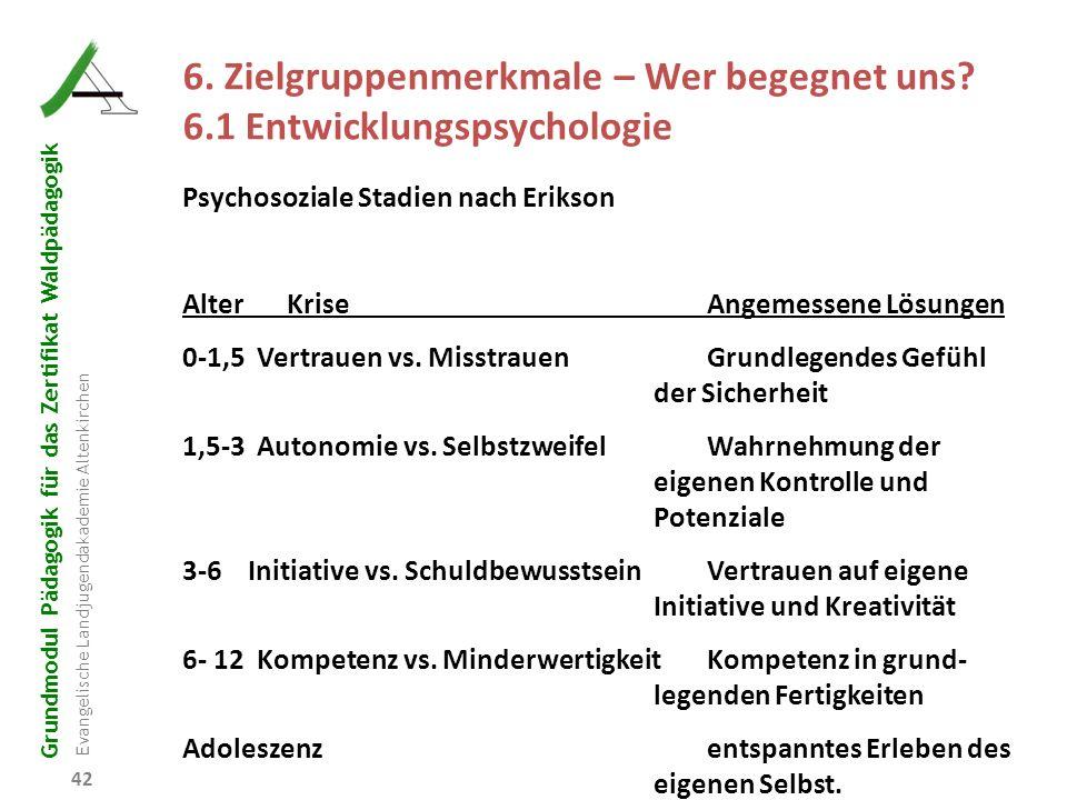 6. Zielgruppenmerkmale – Wer begegnet uns 6.1 Entwicklungspsychologie