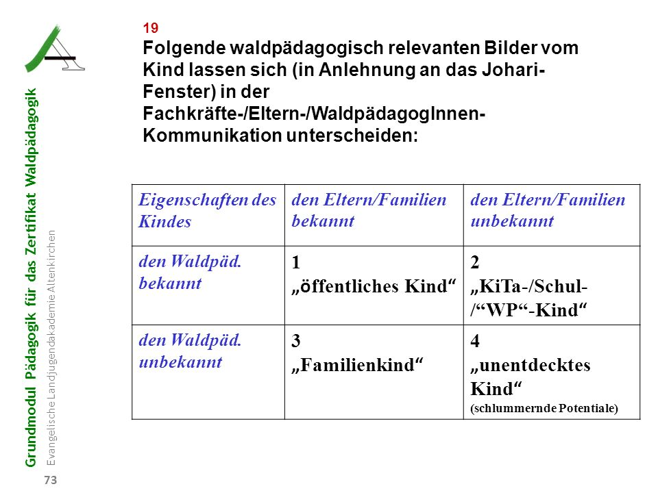 """""""KiTa-/Schul-/ WP -Kind 3 """"Familienkind 4 """"unentdecktes Kind"""