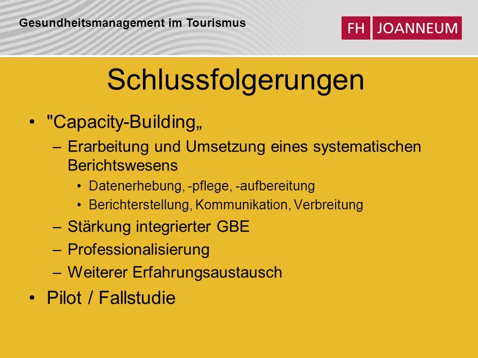 """Schlussfolgerungen Capacity-Building"""" Pilot / Fallstudie"""
