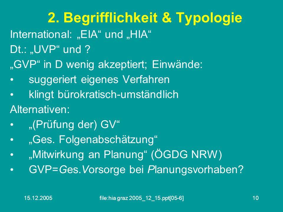 2. Begrifflichkeit & Typologie
