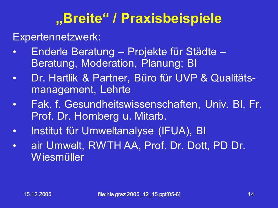 """""""Breite / Praxisbeispiele"""