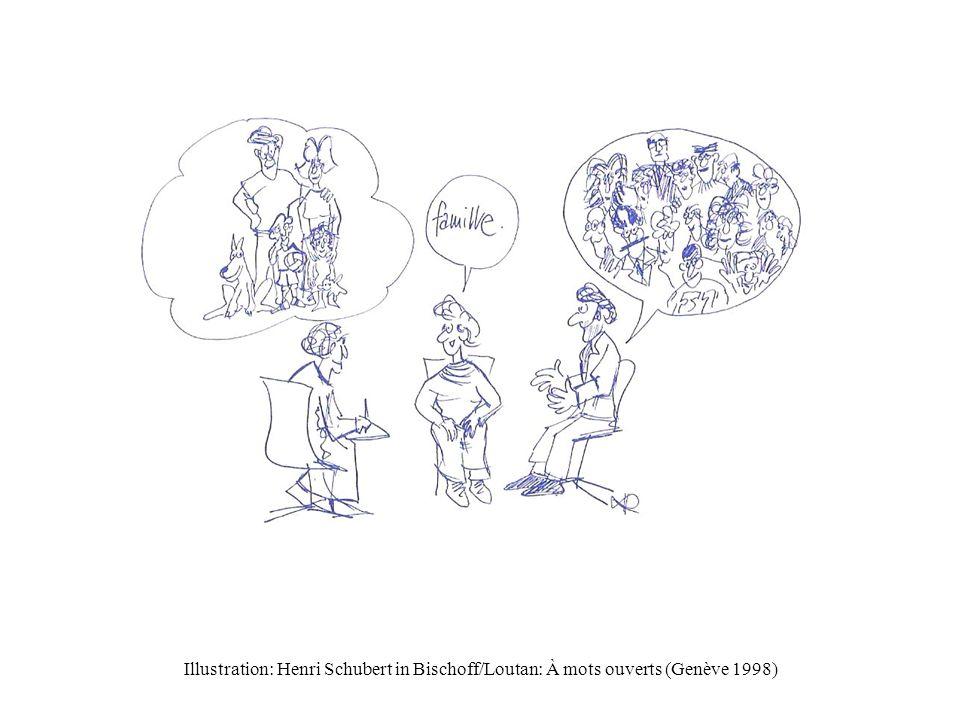 Illustration: Henri Schubert in Bischoff/Loutan: À mots ouverts (Genève 1998)