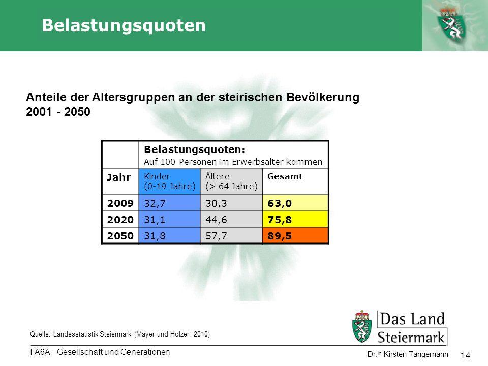 Belastungsquoten Anteile der Altersgruppen an der steirischen Bevölkerung. 2001 - 2050. Belastungsquoten: