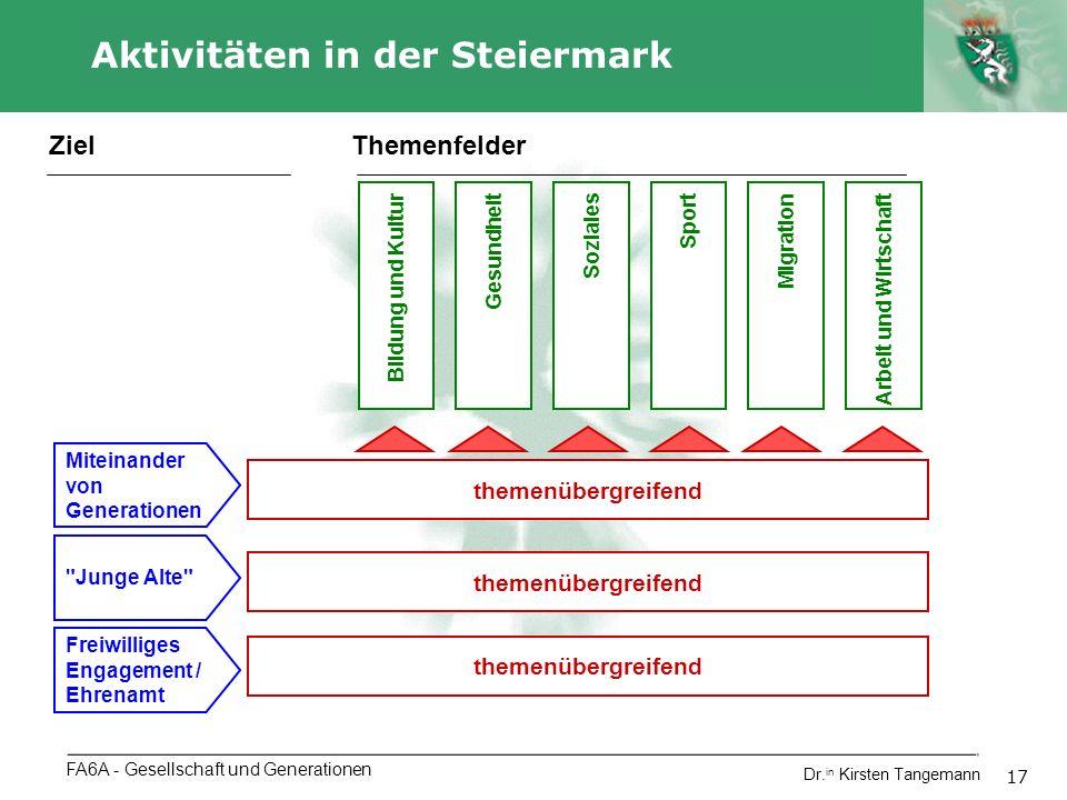 Aktivitäten in der Steiermark