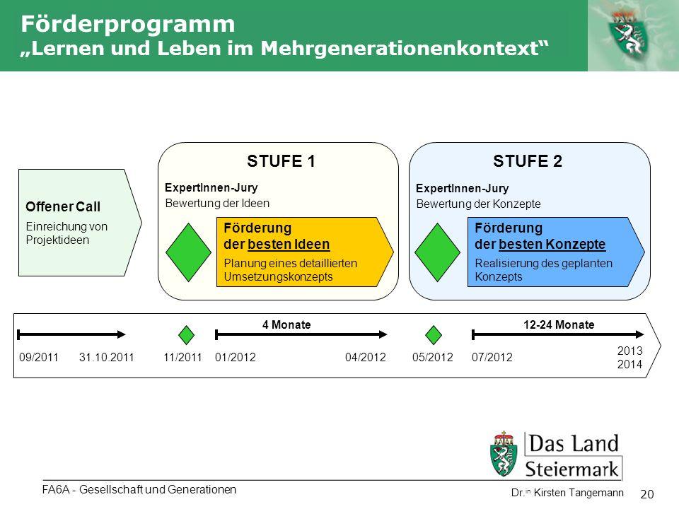 """Förderprogramm """"Lernen und Leben im Mehrgenerationenkontext"""