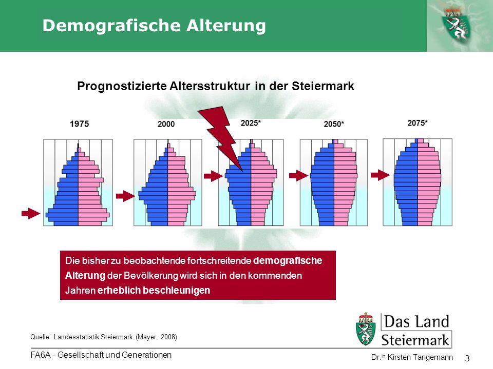 Demografische Alterung