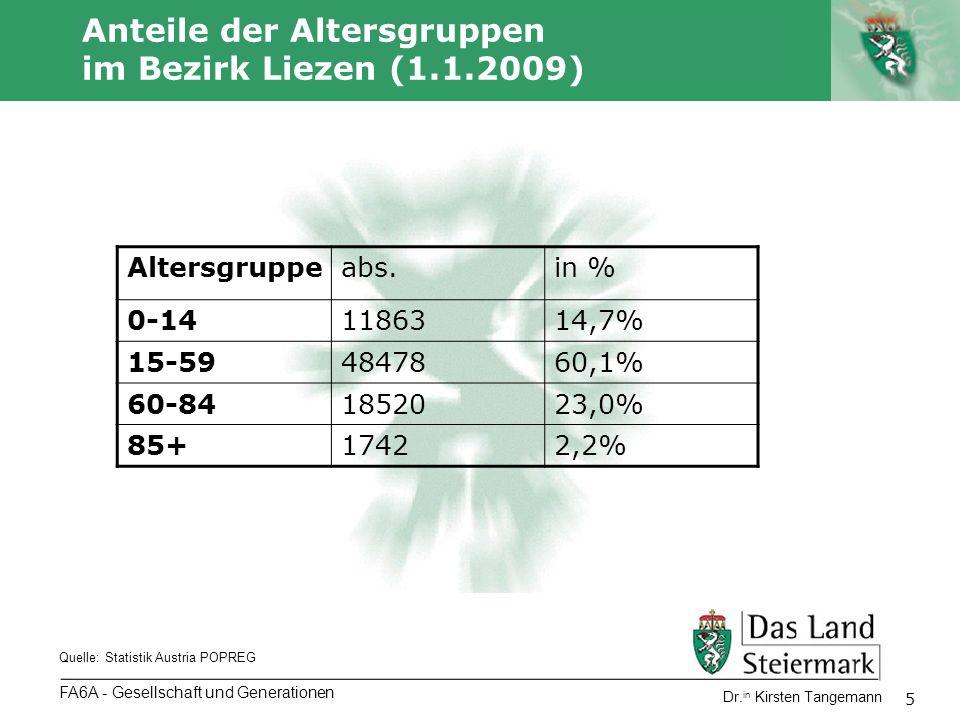 Anteile der Altersgruppen im Bezirk Liezen (1.1.2009)