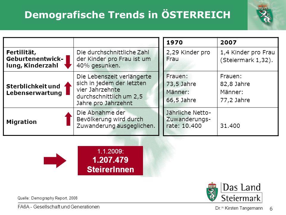 Demografische Trends in ÖSTERREICH