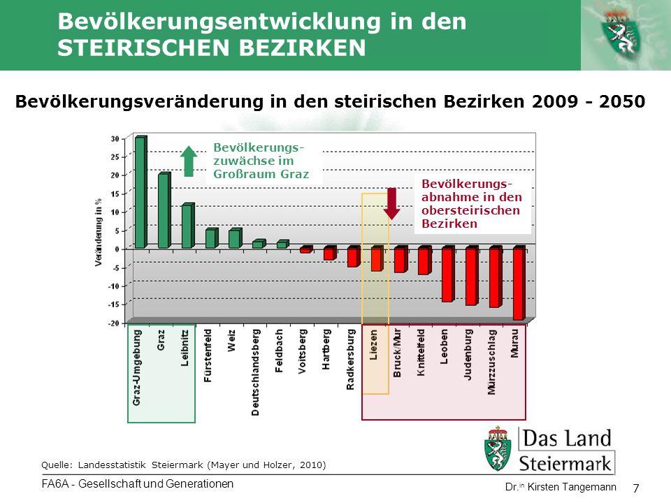 Bevölkerungsentwicklung in den STEIRISCHEN BEZIRKEN