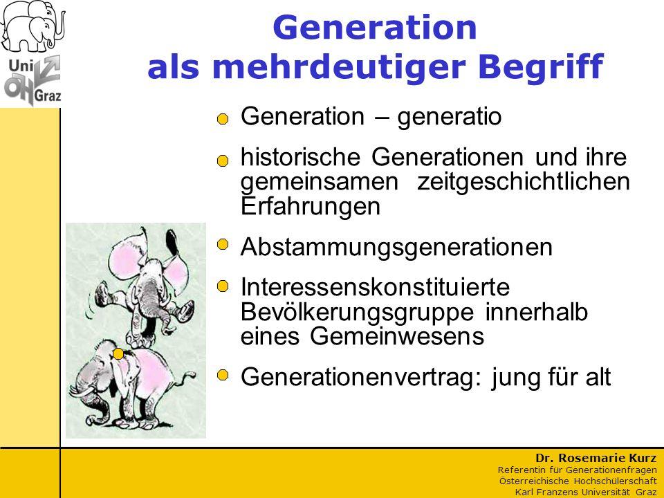 Generation als mehrdeutiger Begriff