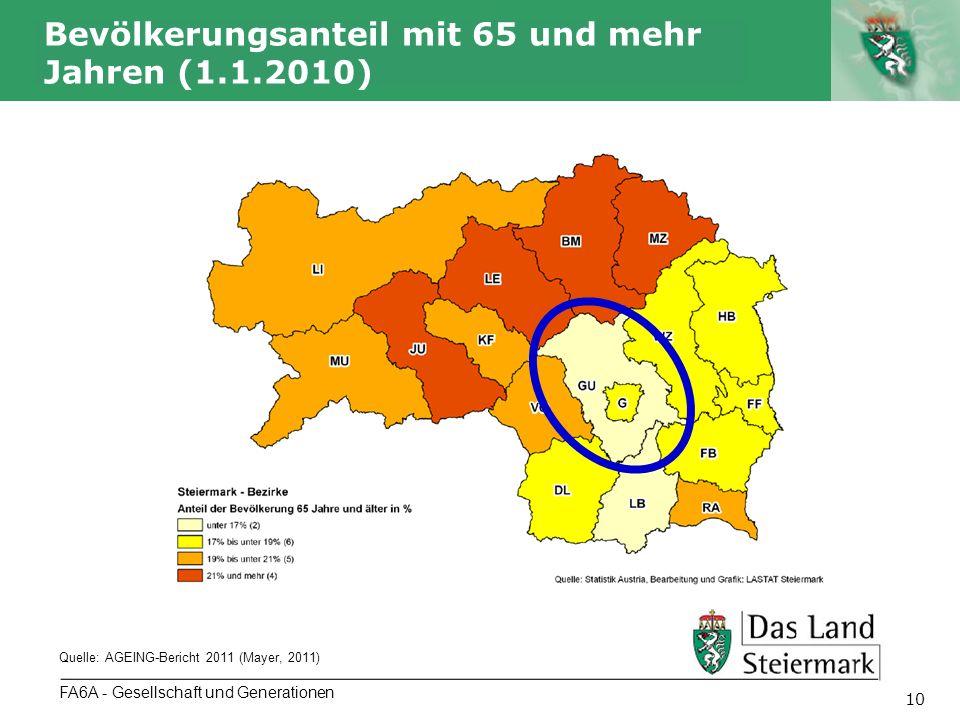 Bevölkerungsanteil mit 65 und mehr Jahren (1.1.2010)