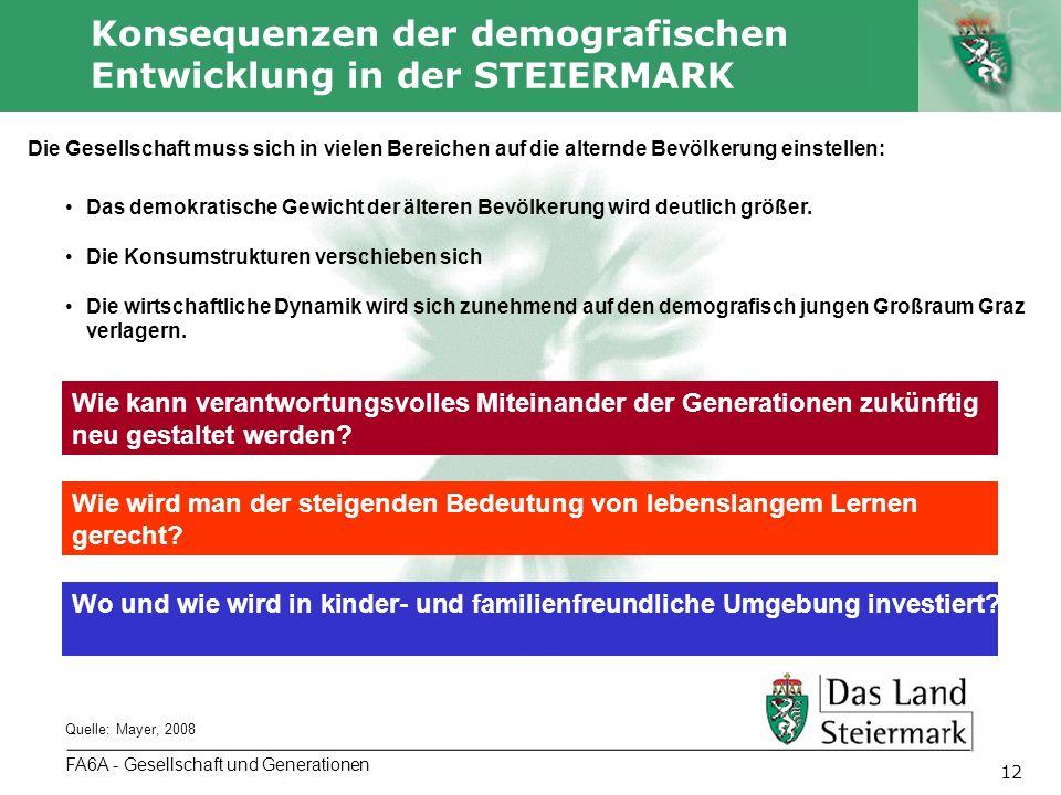 Konsequenzen der demografischen Entwicklung in der STEIERMARK