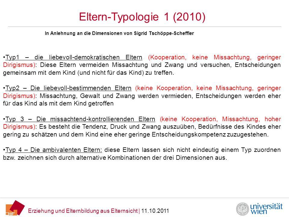 Eltern-Typologie 1 (2010) In Anlehnung an die Dimensionen von Sigrid Tschöppe-Scheffler.