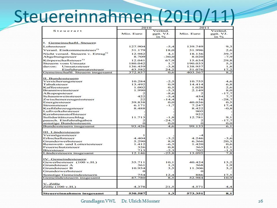 Steuereinnahmen (2010/11) Grundlagen VWL Dr. Ulrich Mössner