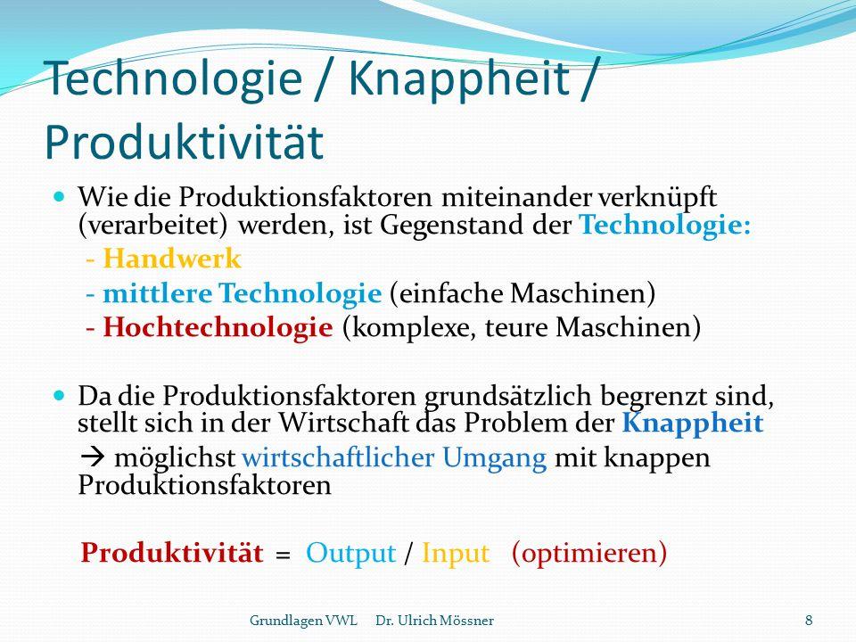 Technologie / Knappheit / Produktivität