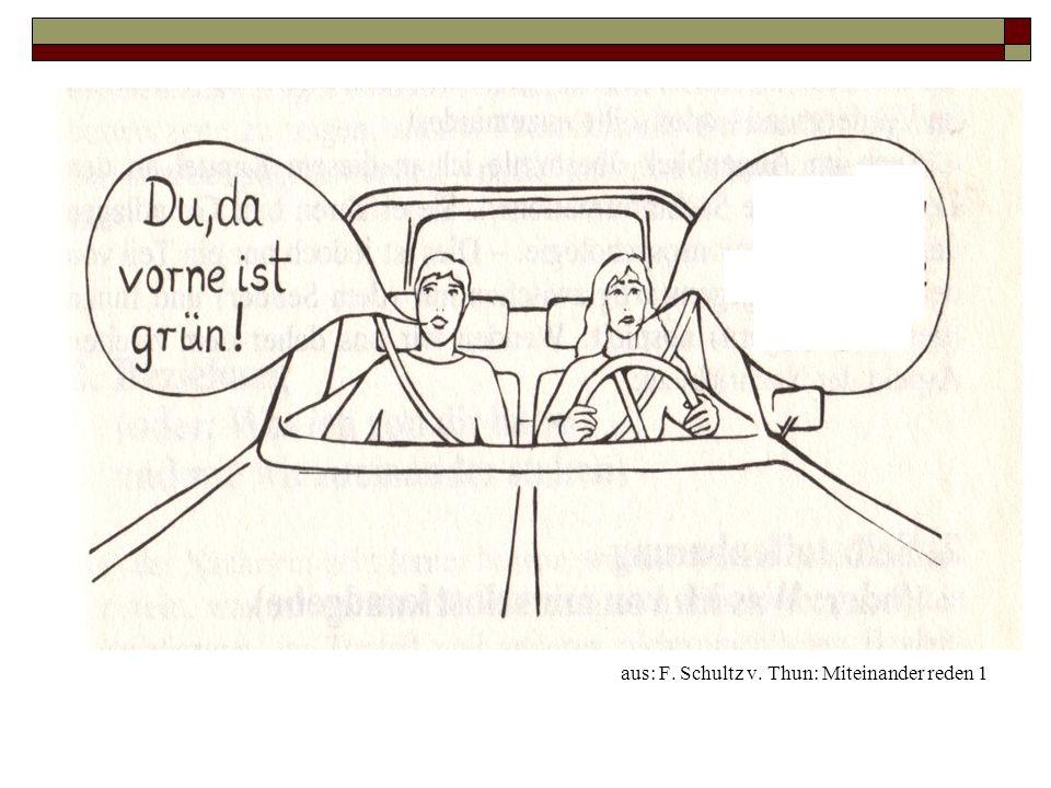 aus: F. Schultz v. Thun: Miteinander reden 1