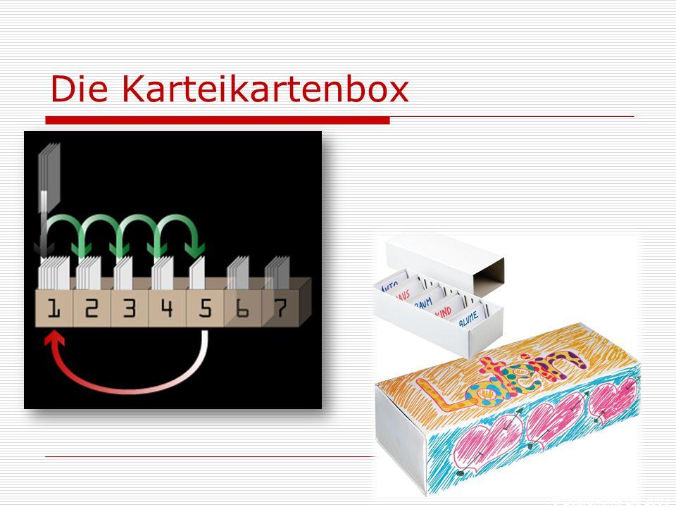 Die Karteikartenbox